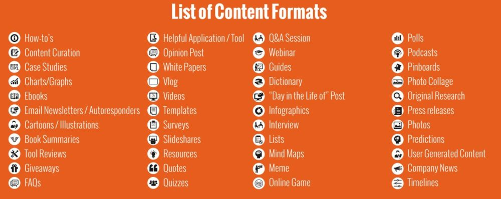 content marketing formats infographic