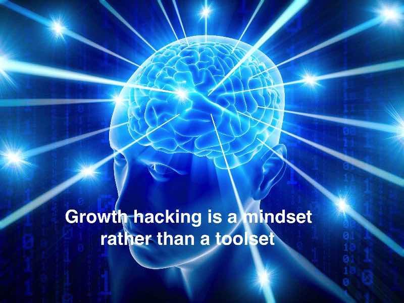 33 Growth Hacking Examples to get Inspiration from | Growth