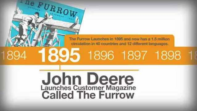 The Furrow by John Deere 1895 Content Marketing