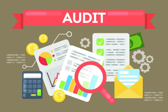 How to Conduct a Marketing Audit to Shape your Digital Marketing Strategy